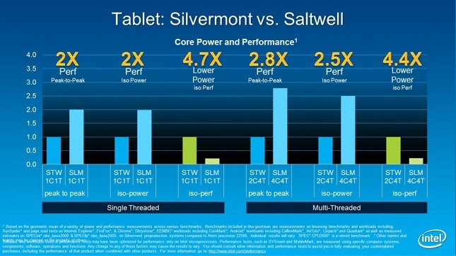 Intel-Silvermont-vs-Saltwell-performance