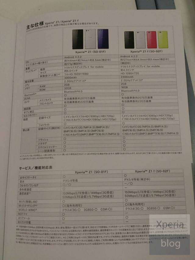 Xperia-Z1-mini-leak